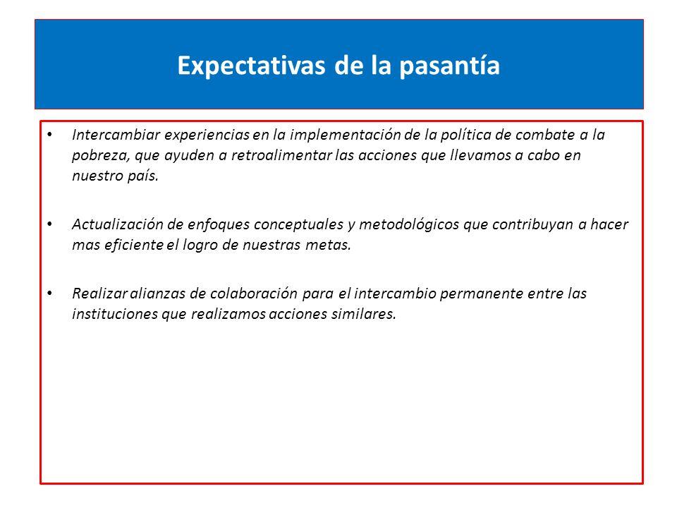 Expectativas de la pasantía