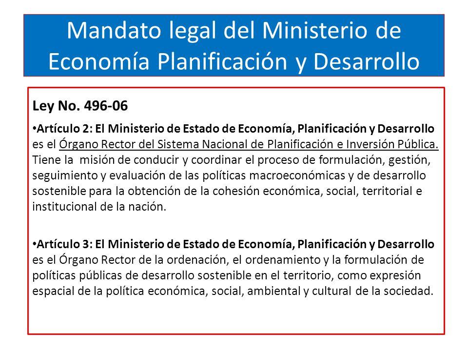 Mandato legal del Ministerio de Economía Planificación y Desarrollo