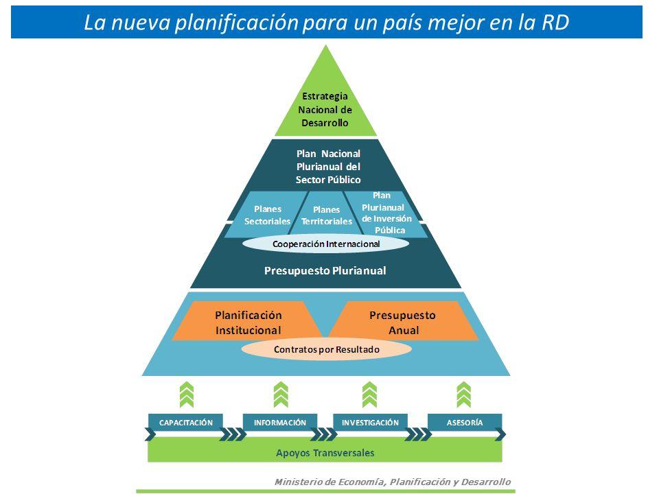 La nueva planificación para un país mejor en la RD