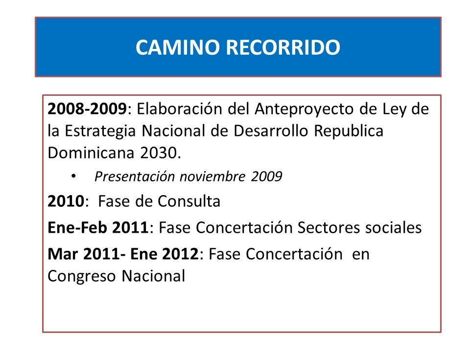 CAMINO RECORRIDO 2008-2009: Elaboración del Anteproyecto de Ley de la Estrategia Nacional de Desarrollo Republica Dominicana 2030.