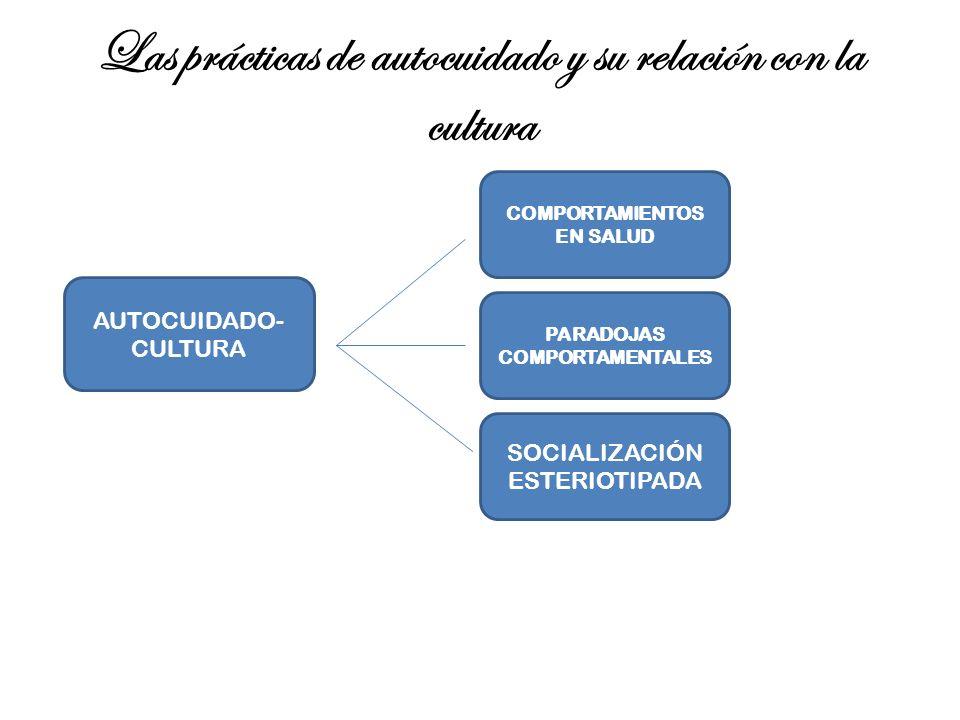 Las prácticas de autocuidado y su relación con la cultura