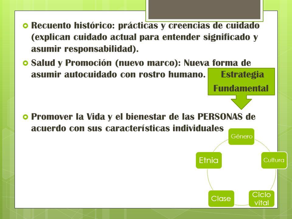 Recuento histórico: prácticas y creencias de cuidado (explican cuidado actual para entender significado y asumir responsabilidad).
