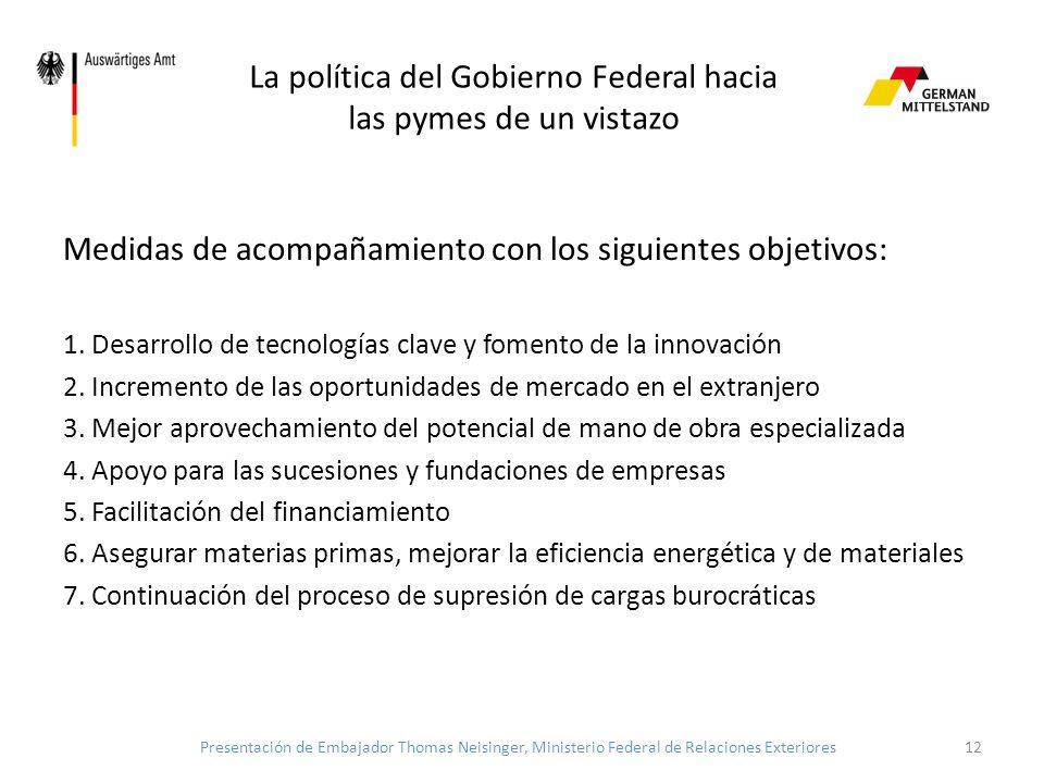 La política del Gobierno Federal hacia las pymes de un vistazo