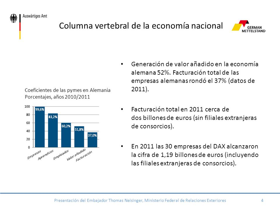 Columna vertebral de la economía nacional