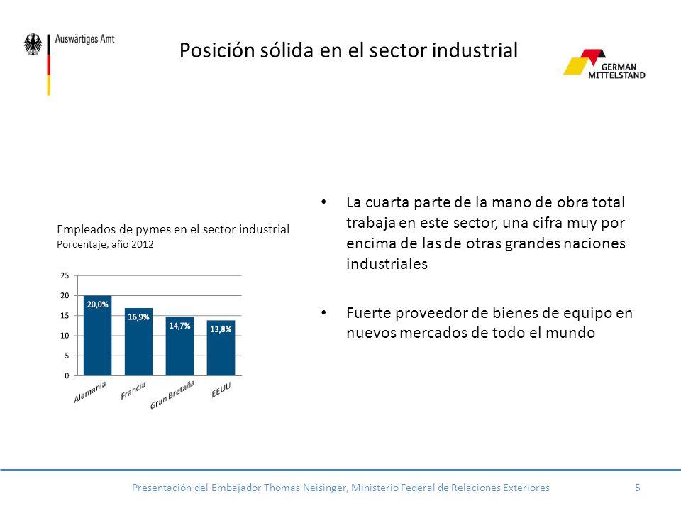 Posición sólida en el sector industrial
