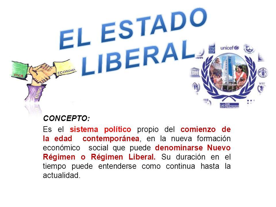 EL ESTADO LIBERAL CONCEPTO: