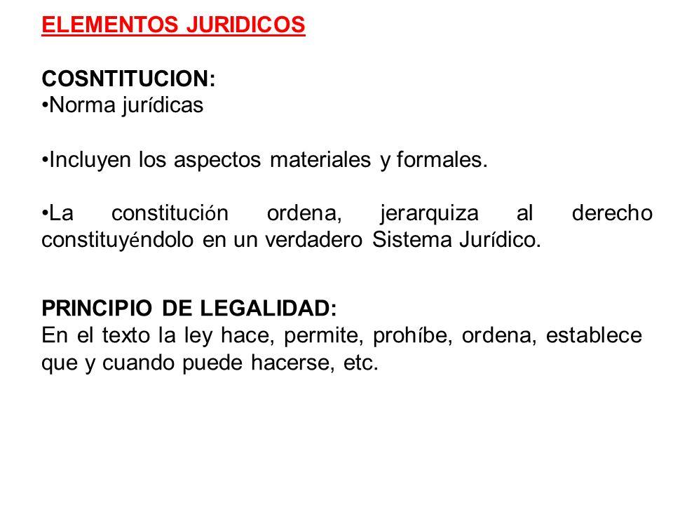 ELEMENTOS JURIDICOS COSNTITUCION: Norma jurídicas. Incluyen los aspectos materiales y formales.