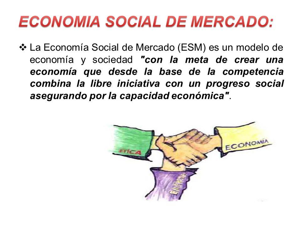 ECONOMIA SOCIAL DE MERCADO: