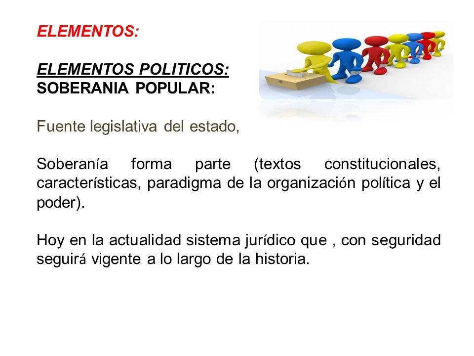 ELEMENTOS: ELEMENTOS POLITICOS: SOBERANIA POPULAR: Fuente legislativa del estado,