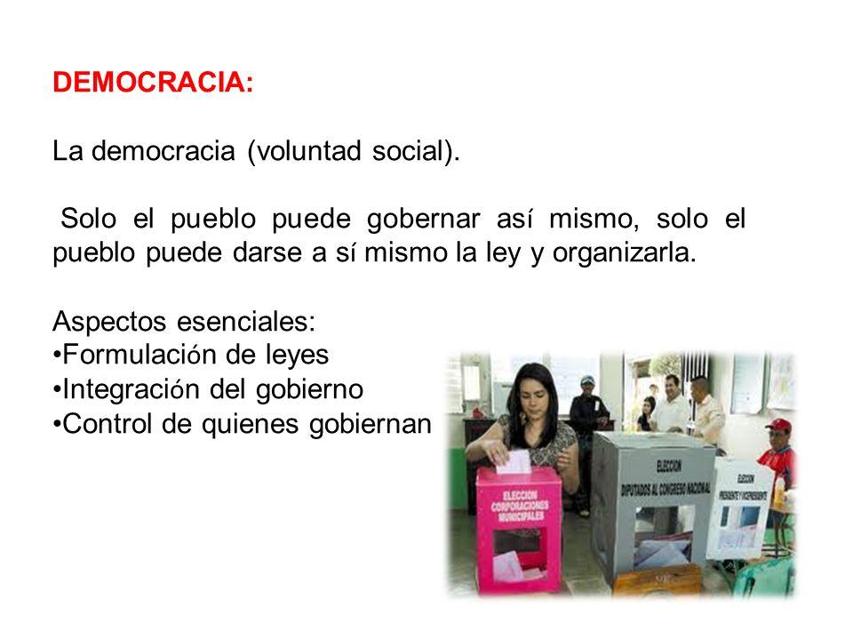 DEMOCRACIA: La democracia (voluntad social). Solo el pueblo puede gobernar así mismo, solo el pueblo puede darse a sí mismo la ley y organizarla.