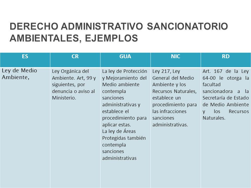 DERECHO ADMINISTRATIVO SANCIONATORIO AMBIENTALES, EJEMPLOS