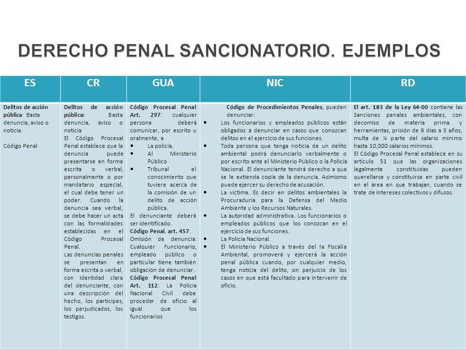 DERECHO PENAL SANCIONATORIO. EJEMPLOS