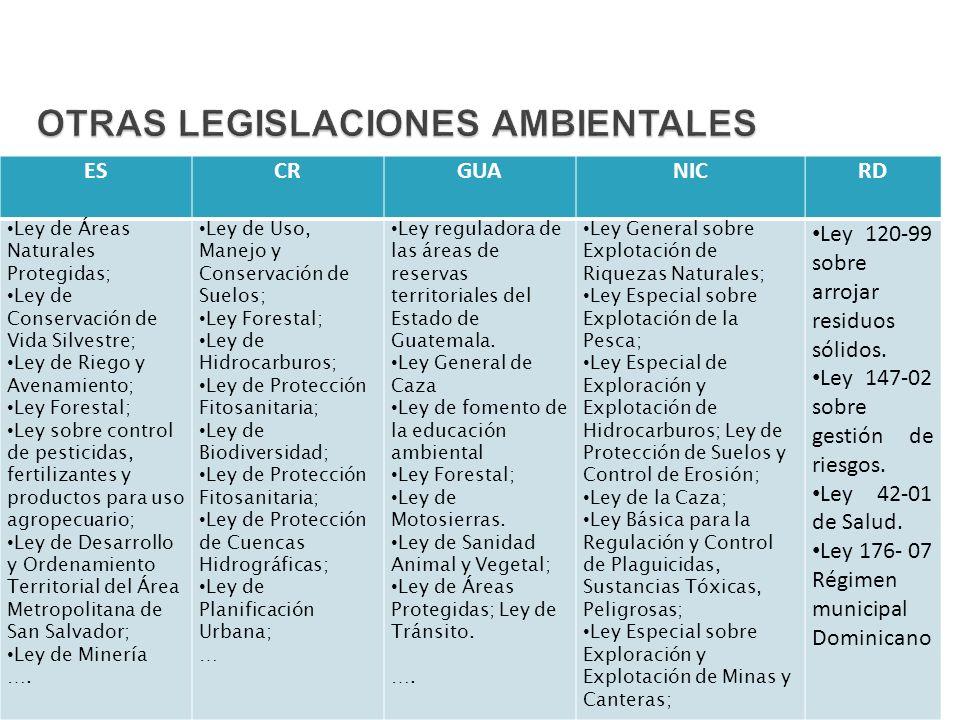 OTRAS LEGISLACIONES AMBIENTALES