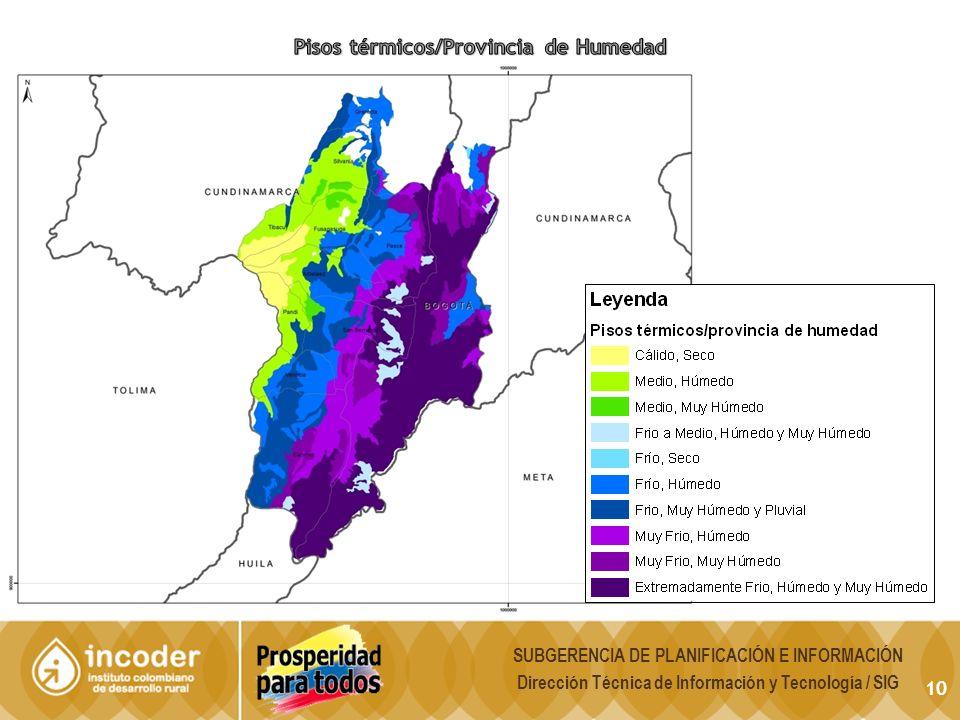 Pisos térmicos/Provincia de Humedad