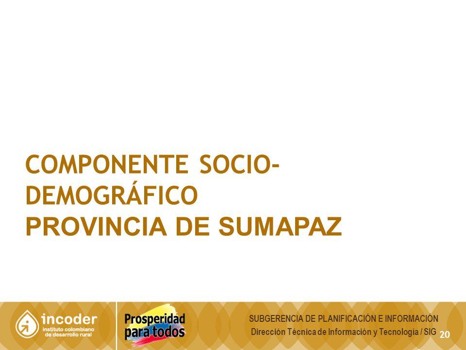 COMPONENTE SOCIO-demográfico PROVINCIA DE SUMAPAZ
