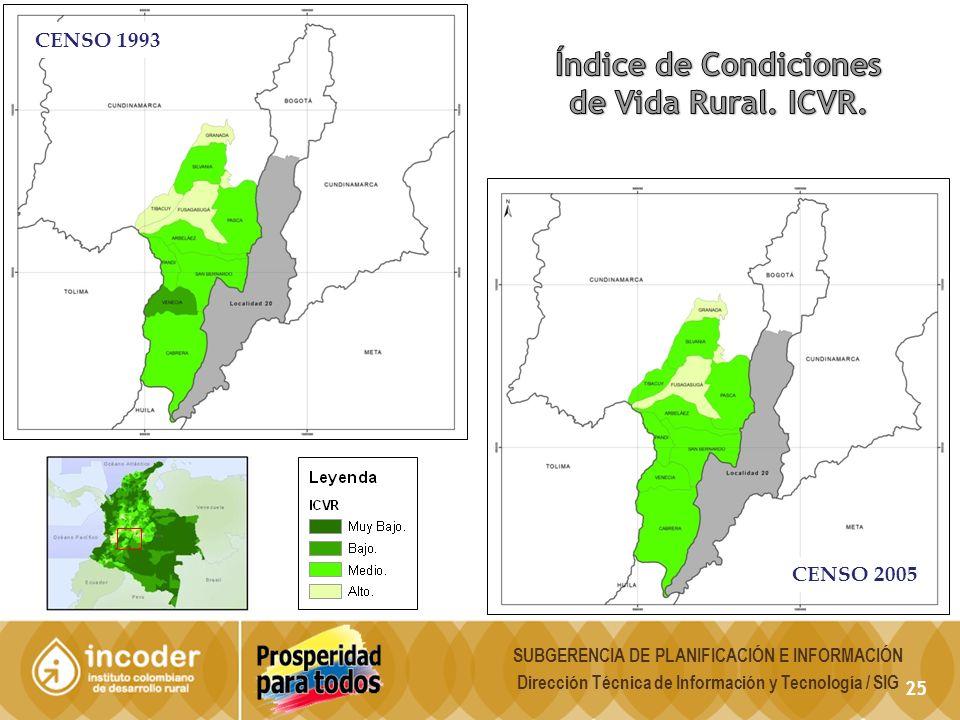 Índice de Condiciones de Vida Rural. ICVR.