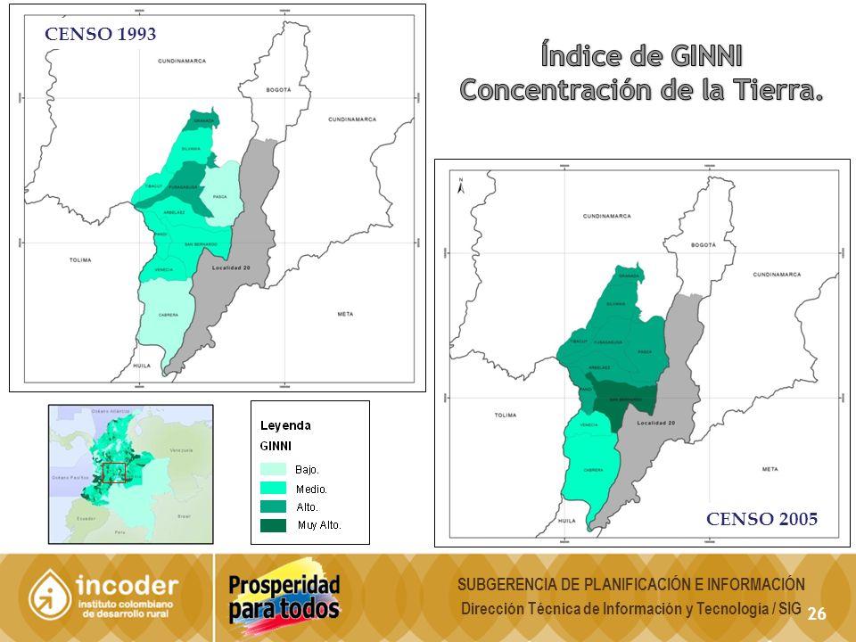 Índice de GINNI Concentración de la Tierra.