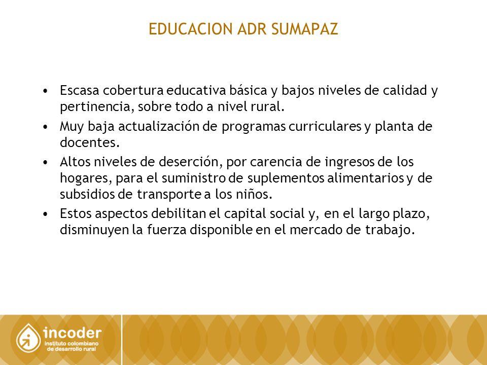 EDUCACION ADR SUMAPAZ Escasa cobertura educativa básica y bajos niveles de calidad y pertinencia, sobre todo a nivel rural.