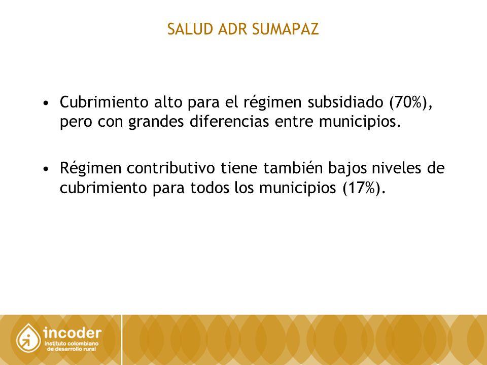 SALUD ADR SUMAPAZ Cubrimiento alto para el régimen subsidiado (70%), pero con grandes diferencias entre municipios.