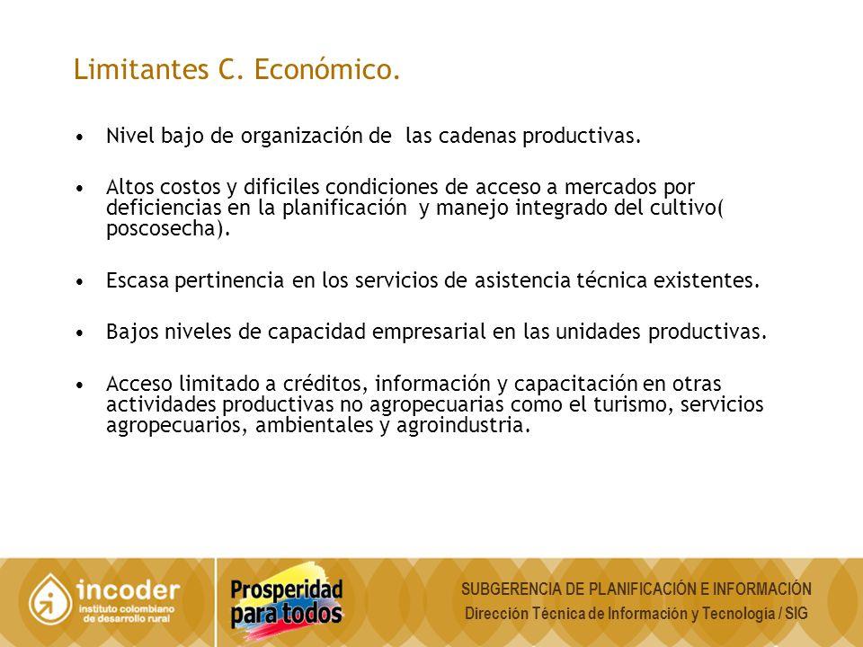 Limitantes C. Económico.