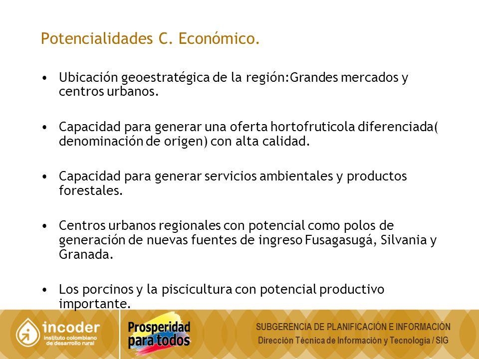 Potencialidades C. Económico.