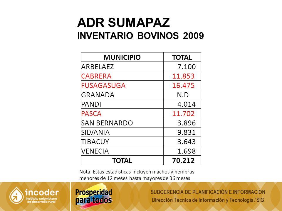 ADR SUMAPAZ INVENTARIO BOVINOS 2009 MUNICIPIO TOTAL ARBELAEZ 7.100