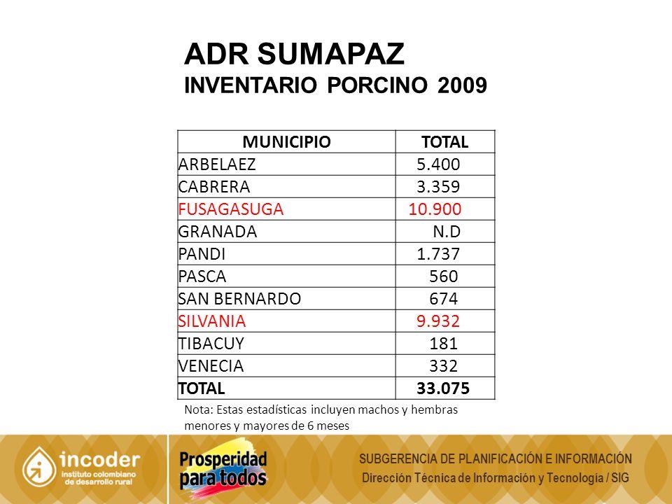 ADR SUMAPAZ INVENTARIO PORCINO 2009 MUNICIPIO TOTAL ARBELAEZ 5.400