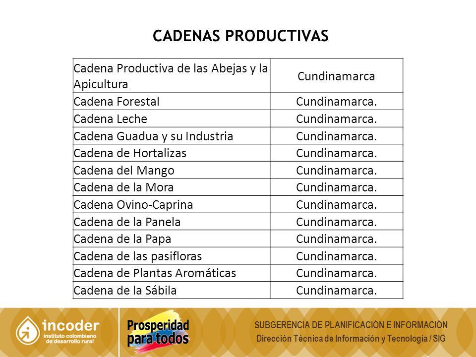 CADENAS PRODUCTIVAS Cadena Productiva de las Abejas y la Apicultura