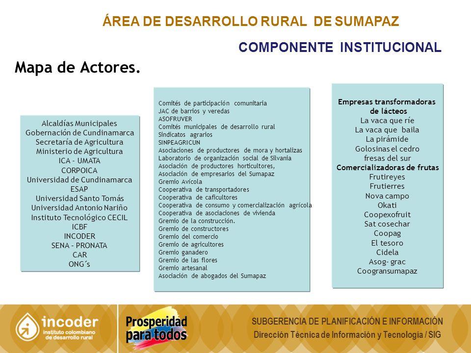 Mapa de Actores. ÁREA DE DESARROLLO RURAL DE SUMAPAZ