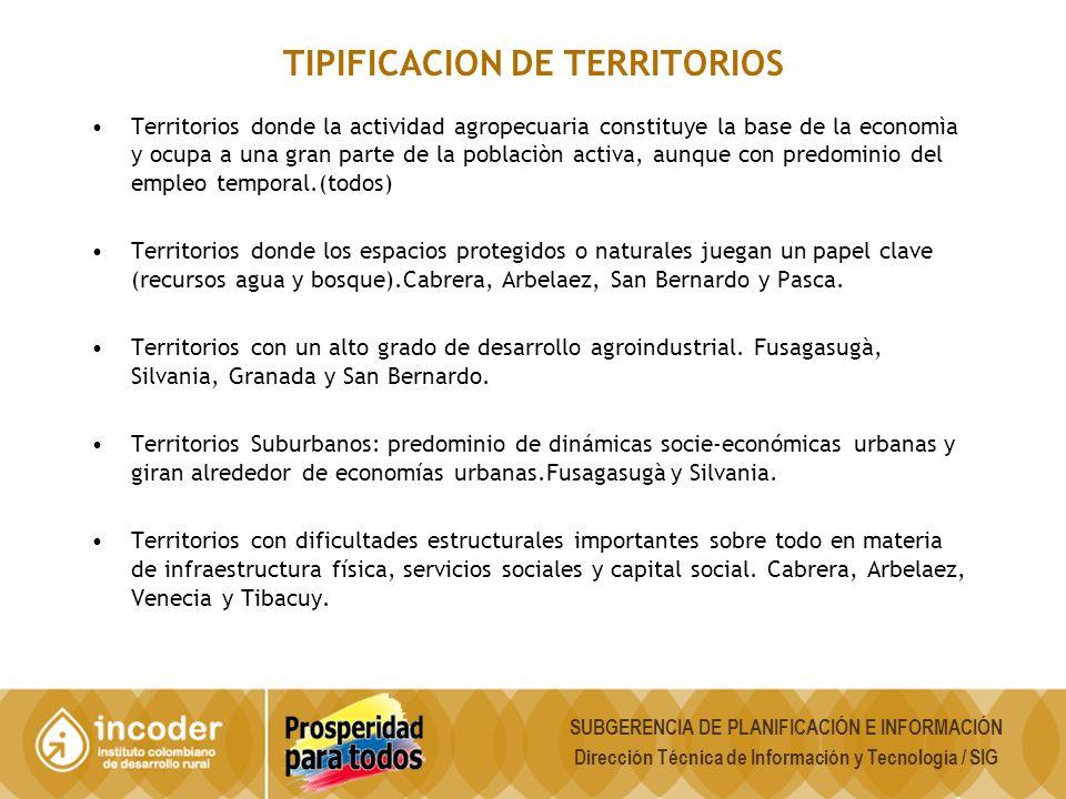 TIPIFICACION DE TERRITORIOS