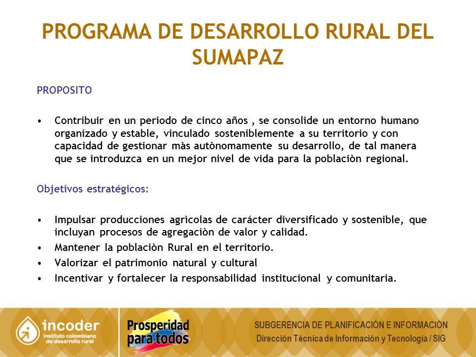 PROGRAMA DE DESARROLLO RURAL DEL SUMAPAZ