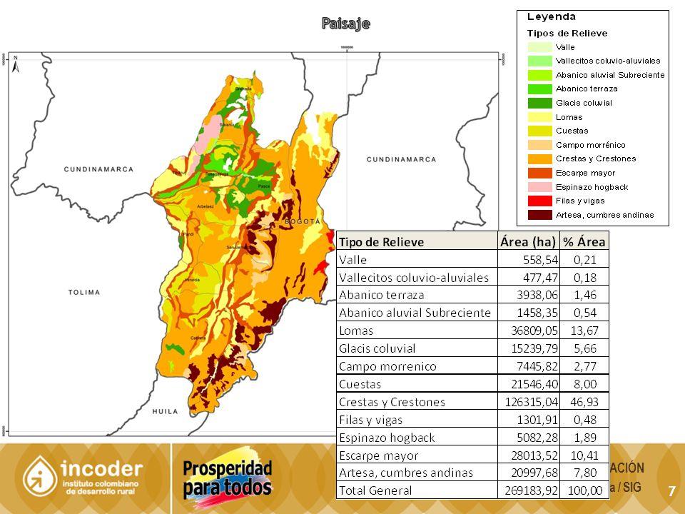 Paisaje SUBGERENCIA DE PLANIFICACIÓN E INFORMACIÓN