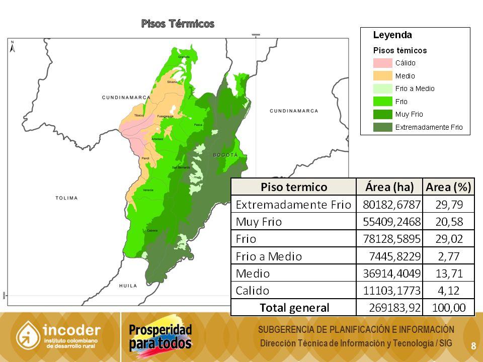 Pisos Térmicos SUBGERENCIA DE PLANIFICACIÓN E INFORMACIÓN