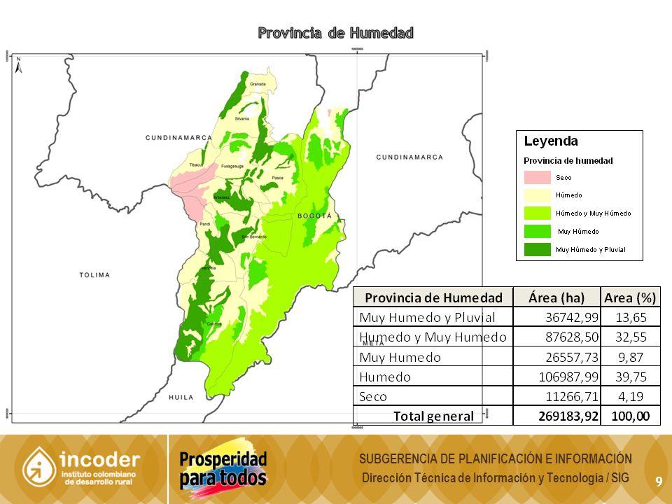 Provincia de Humedad SUBGERENCIA DE PLANIFICACIÓN E INFORMACIÓN