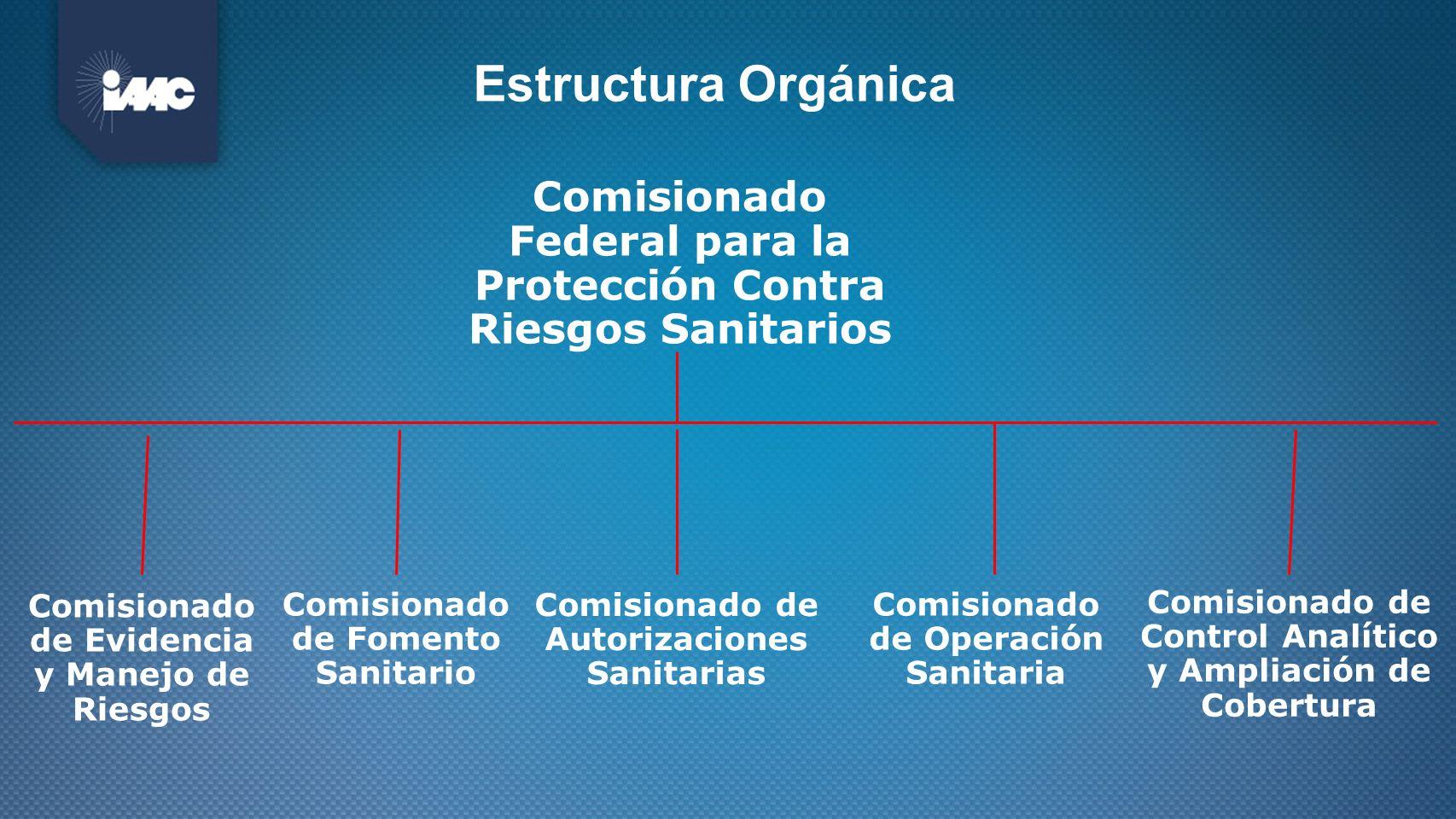 Estructura Orgánica Comisionado Federal para la Protección Contra