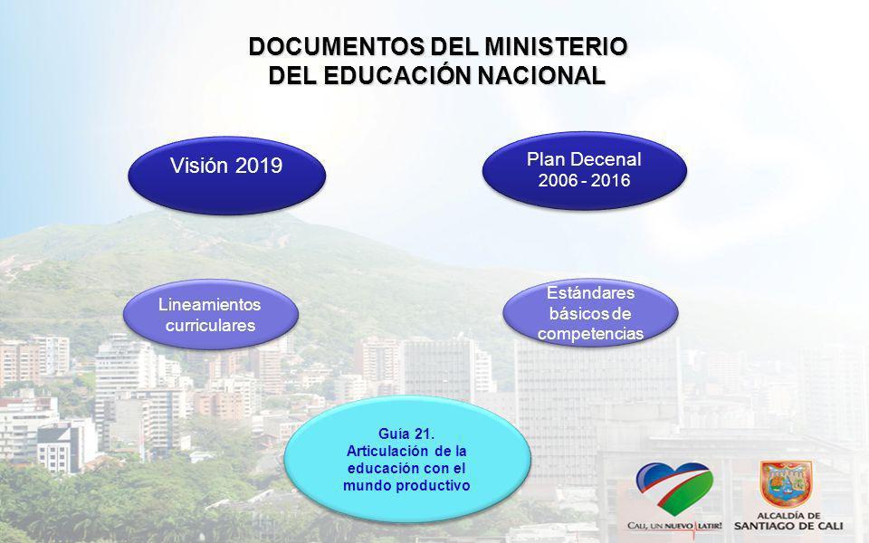 DOCUMENTOS DEL MINISTERIO DEL EDUCACIÓN NACIONAL