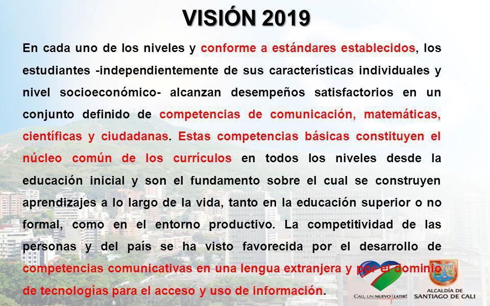 VISIÓN 2019