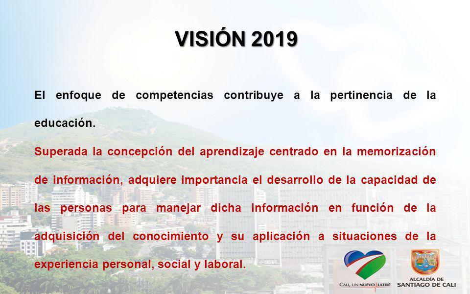 VISIÓN 2019 El enfoque de competencias contribuye a la pertinencia de la educación.