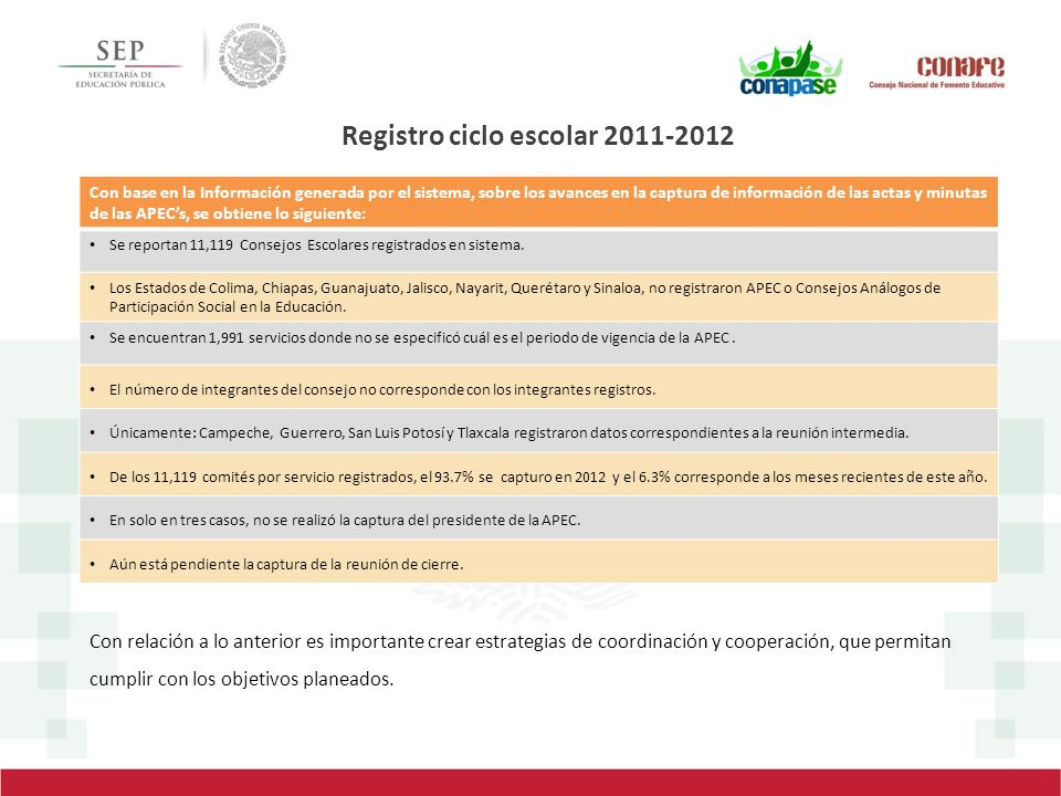 Registro ciclo escolar 2011-2012