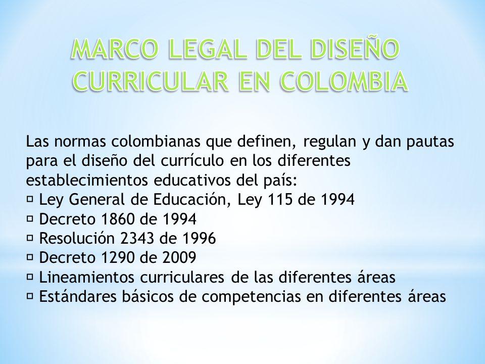 CURRICULAR EN COLOMBIA