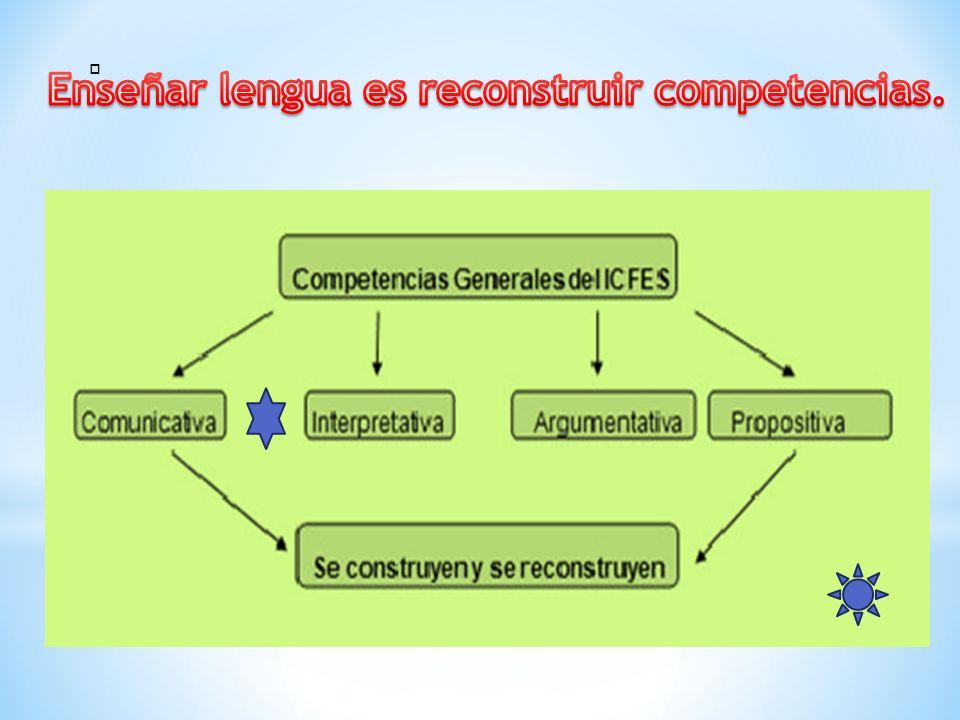Enseñar lengua es reconstruir competencias.