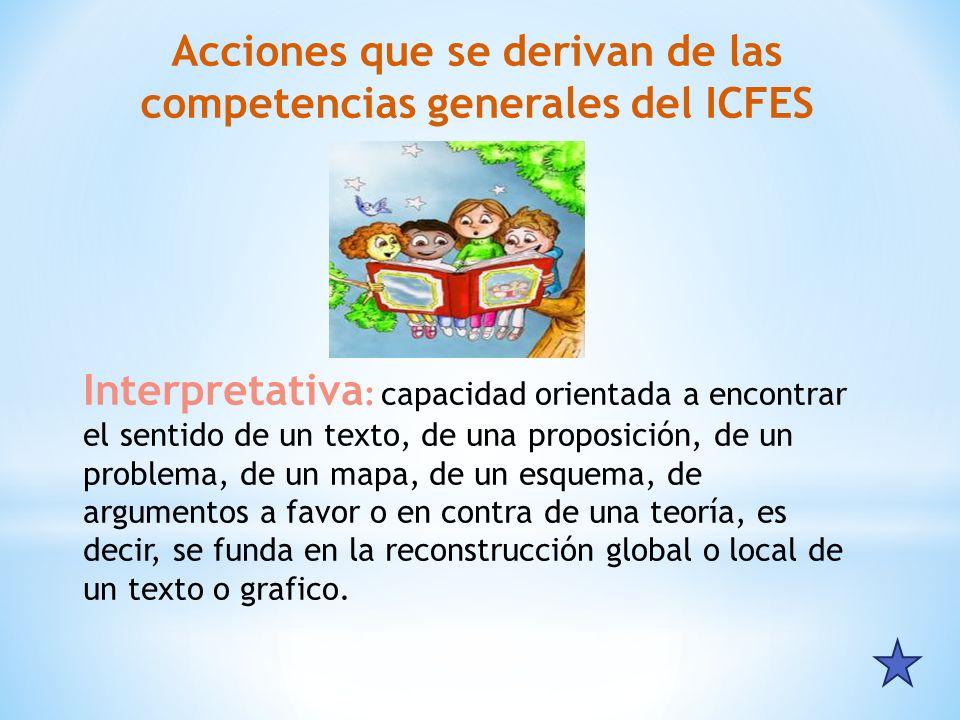 Acciones que se derivan de las competencias generales del ICFES
