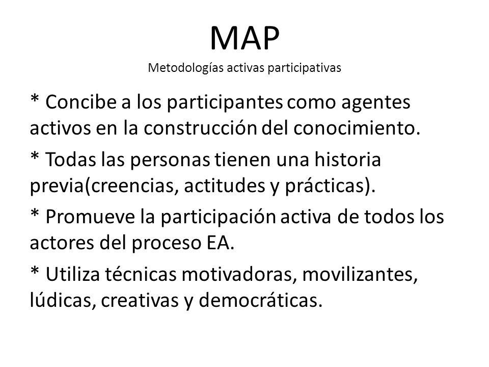 MAP Metodologías activas participativas