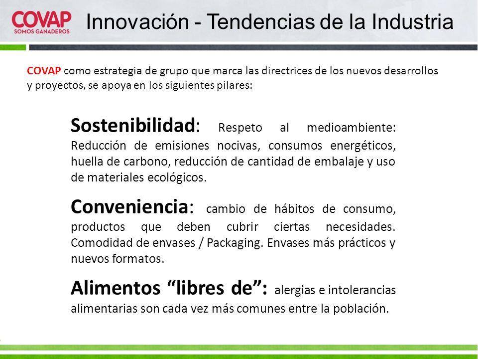Innovación - Tendencias de la Industria