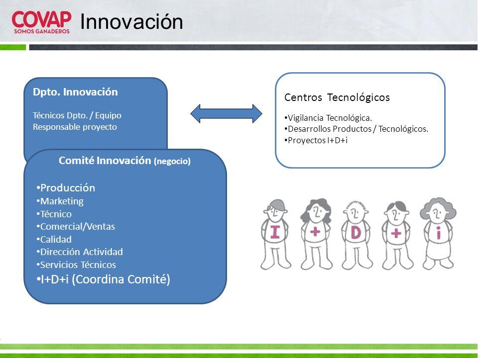 Comité Innovación (negocio)