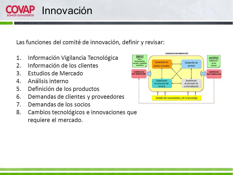 Innovación Las funciones del comité de innovación, definir y revisar:
