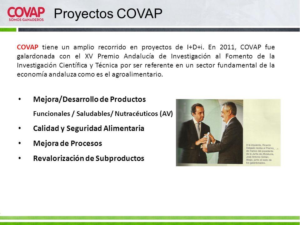 Proyectos COVAP Mejora/Desarrollo de Productos