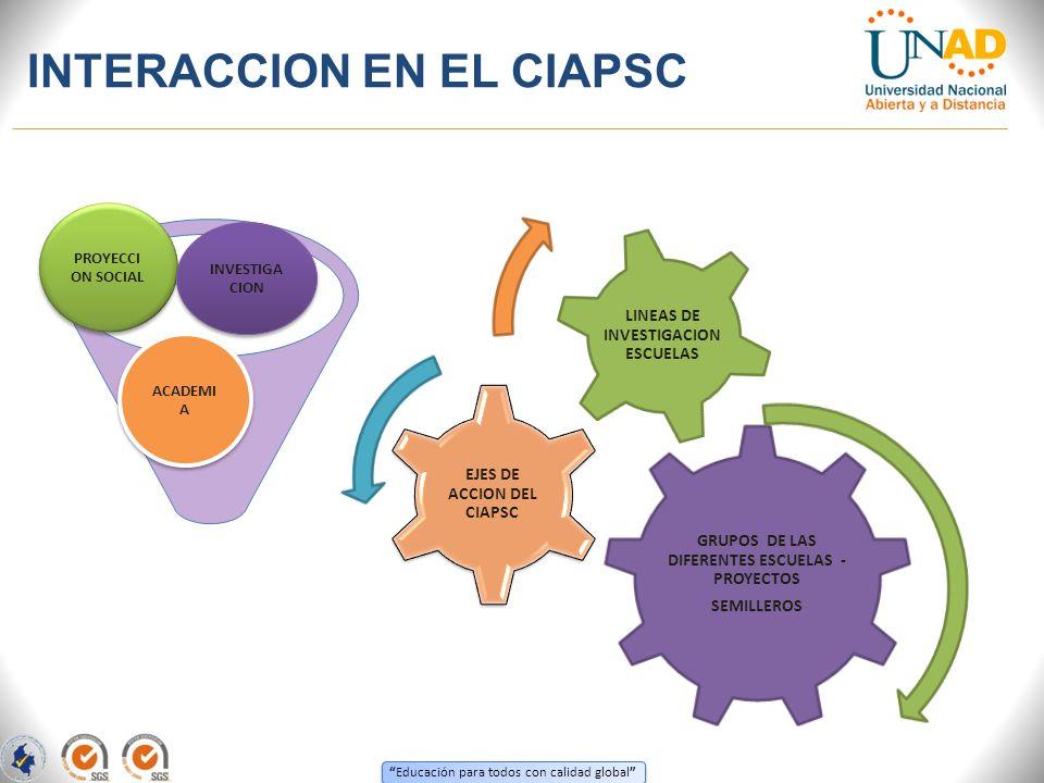 INTERACCION EN EL CIAPSC