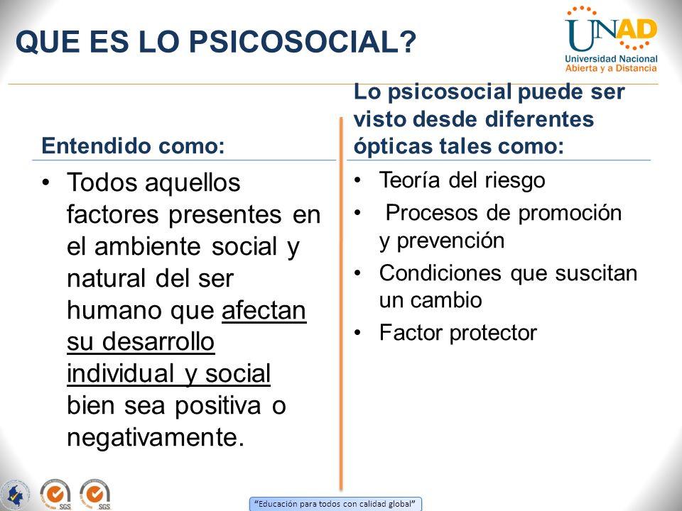 QUE ES LO PSICOSOCIAL Entendido como: Lo psicosocial puede ser visto desde diferentes ópticas tales como: