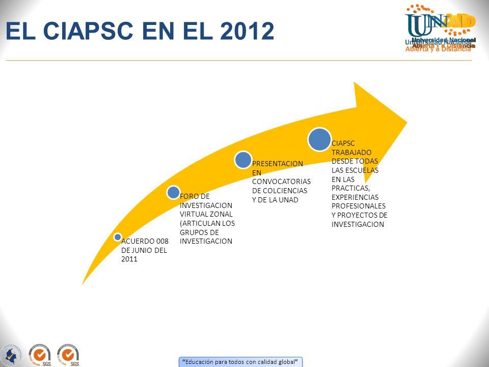 EL CIAPSC EN EL 2012 ACUERDO 008 DE JUNIO DEL 2011. FORO DE INVESTIGACION VIRTUAL ZONAL (ARTICULAN LOS GRUPOS DE INVESTIGACION.